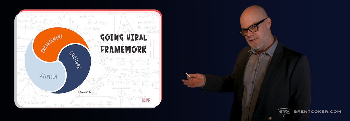 Dr Brent Coker's Going Viral Framework