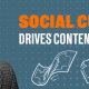 drives Content Engagement